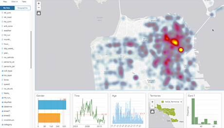 Business Intelligence und Insights for ArcGIS