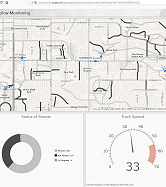 Real-Time Snowplow Dashboard