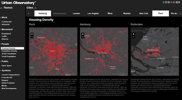 Housing Density, Urban Observatory